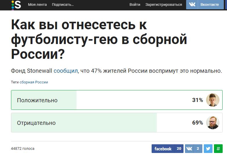 kscheib russball homophobie