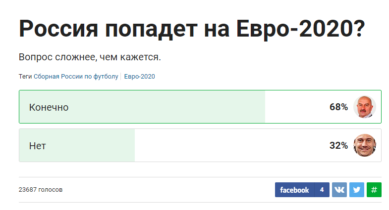 russball voting euro 2020